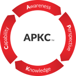 APKC Model